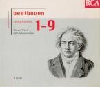 BEETHOVEN - Wand - Symphonie n°1 op.21