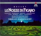 MOZART - Harnoncourt - Le nozze di Figaro (Les noces de Figaro), opéra b