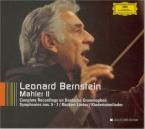 Mahler II