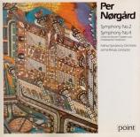 NORGARD - Panula - Symphonie n° 2